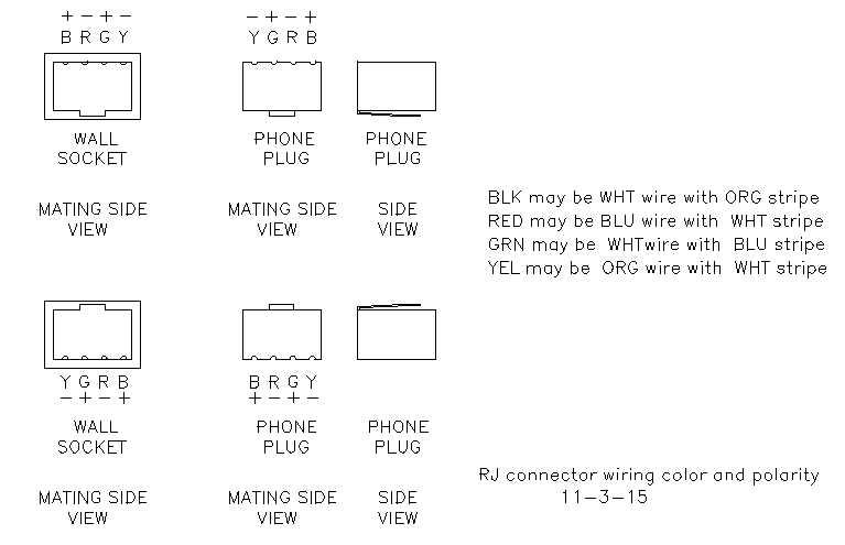 Superb Line Wiring For Polarity Sensitive Telephones Wiring 101 Tzicihahutechinfo